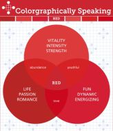 red-colographically